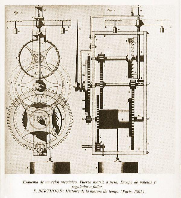 ¿Cómo funciona un reloj medieval? - Ardavín Relojes Medievales Siglo XV